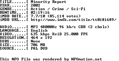 http://nfomation.net/nfo.white/1370979883.fxg-minority-report.nfo.png